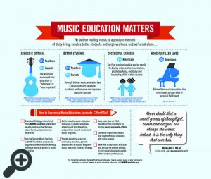 infographics music educational benefits